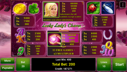 play-lucky-ladys-charm-slot-free-game
